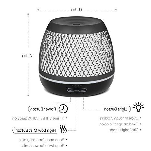 InnoGear Premium Aromatherapy with Iron Ultrasonic Diffuser Mist Colorful light for Home Bedroom Baby Yoga
