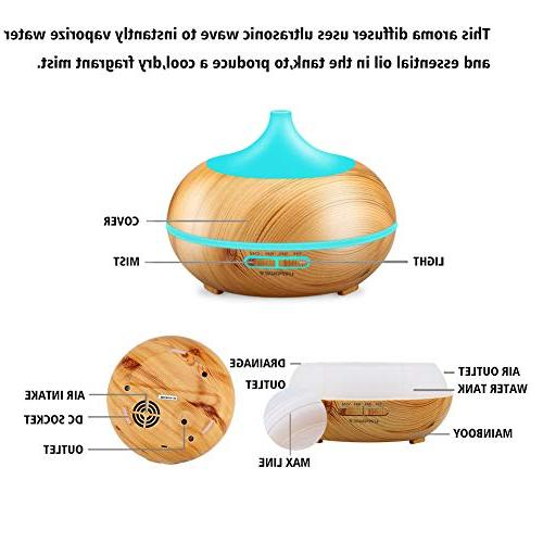 URPOWER Essential Oil Diffuser Grain Cool with Changing & Timer Settings, Waterless for Spa Baby Home