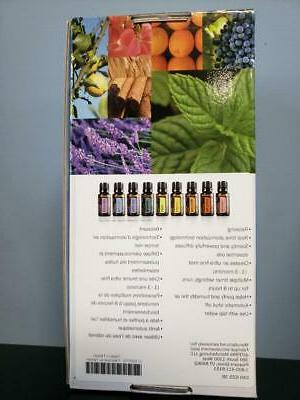 doTerra Aroma for New in