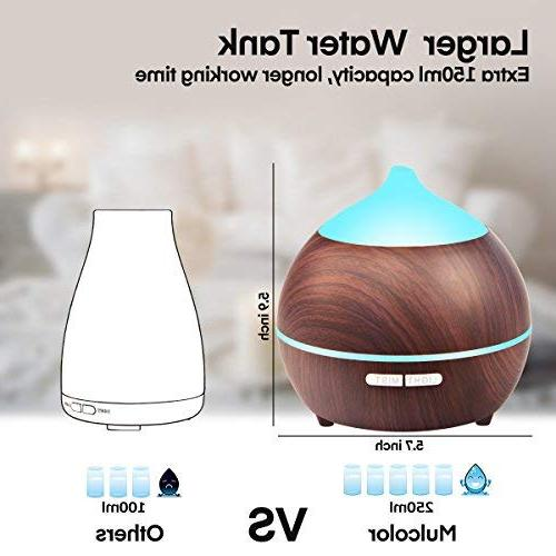 Mulcolor 2Pack Aromatherapy for Essential Oils, Oil Diffuser Humidifier, Ultrasonic Diffuser Auto off, Colors Light