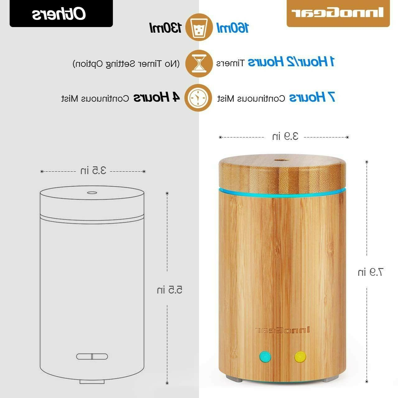 InnoGear Upgraded Real Bamboo Essential Oil Diffuser Ultraso